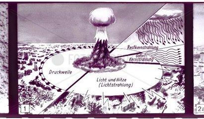 Lehrmaterial Atomwaffen DDR 1962