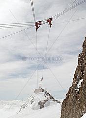 Seilbahn Vallèe Blanche  Télécabine Panoramic Mont-Blanc