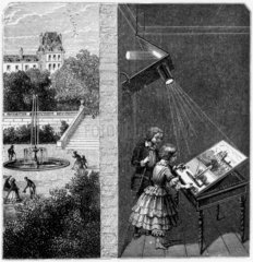 Table camera obscura  19th century.