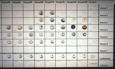 Sample elements arranged in periodic table formation  late 20th century.