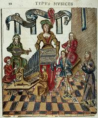 'Typus Musices'  1535.