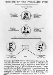 'Pedigree of the Pneumatic Tyre'  c 1920s.