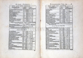 Copernicus' astronomical observation tables  1543.
