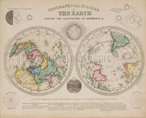 'Geographical Diagram of the Earth'  1846.