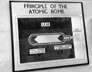 Diagram showing the principle of the atomic bomb  November 1949.