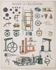 'Motion and Machinery'  1850.