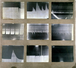 Nine electrocardiogram traces (ECGs)  1887-1903