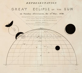 'Great Eclipse of the Sun'  15 May 1836.