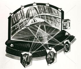 Diagram showing how Cinerama works  1952.