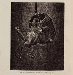 'Critical situation of an Engineer of Meons (Loire)'  1869.