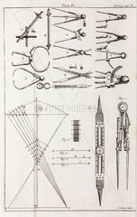 Drawing instruments  1723.