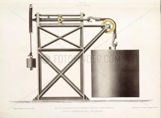 Screw power  1856.