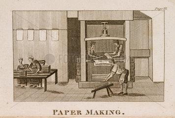 Paper-making  1809.