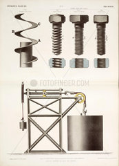 Screws and threads  1842-1846.