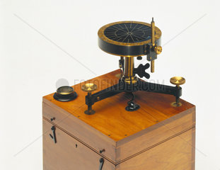 Fineman nephoscope  1881-1890.
