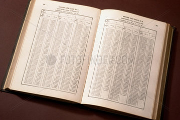 Book of English Life Tables  1864.