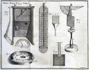 Set of instruments for measuring weather  1744.