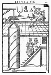 Spinning machine  c 1629.