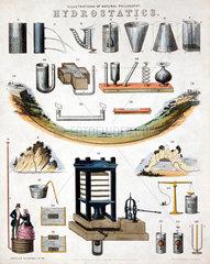 'Illustrations of Natural Philosophy - Hydrostatics'  1850.