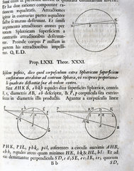 'A corpuscle...is attracted to the centre of the sphere'  1687.