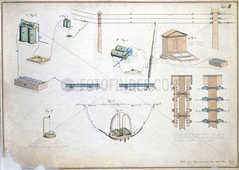 Cooke and Wheatstone English Patent  Table III  6 May 1845.