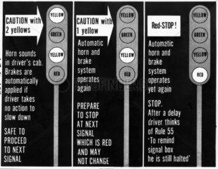 Railway signals  1967.