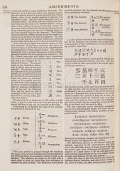 Explanation of the Chinese counting system  1842.