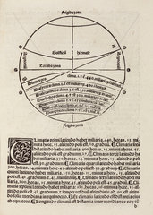 Climatic zones of the Earth  1489.