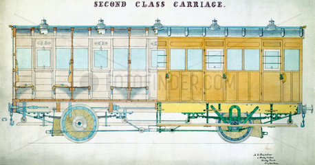 Second class carriages  c 1860.