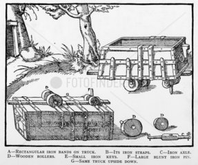 Early form of primitive railway  c 1550.