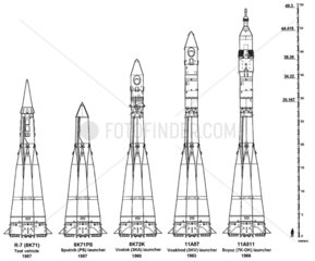 Evolution of Soviet space launch vehicles  1957-1966.