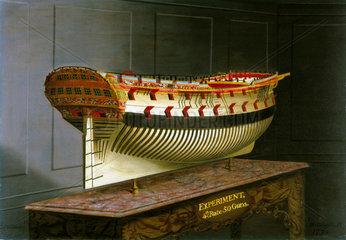 HMS 'Experiment'  1775.