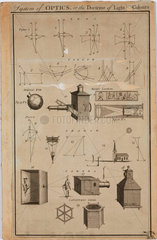 'System of Optics or the Doctrine of Light Colours'  18th century.