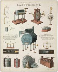 'Electricity'  1850.