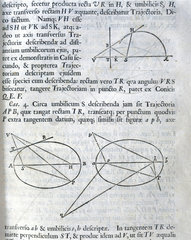 'To describe about a given focus any trajectory...'  1687.