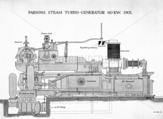 Parsons Steam Turbo-Generator 60 KW  1901.