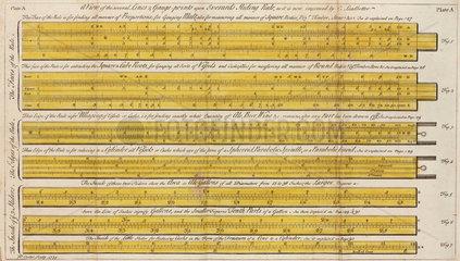 Everard's Sliding Rule  1739.