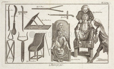Surgeons and patients  1780.