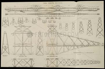 Diagram of the Forth Bridge
