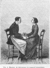 Method of determining hypnosis  1881.