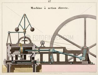 Direct action machine  1856.
