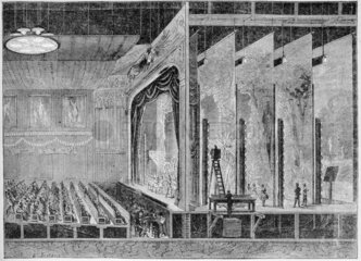 Theatre lit by Edison lamps  1883.