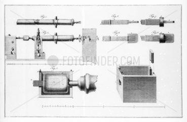Rumford's cannon-boring apparatus.