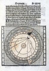 Calendar  1551.