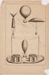 Balloon illustrations  late 18th century.