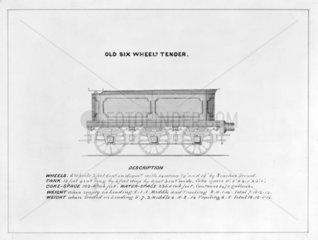 'Old six wheeled tender'  1857. Illustratio