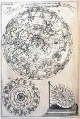 Astrological chart  1646.