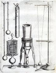 Instruments for measuring temperature  1684.