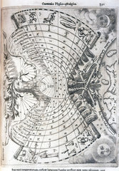 Astrological chart  1646.