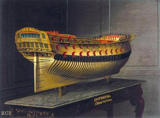 HMS 'Intrepid'  1773-1775